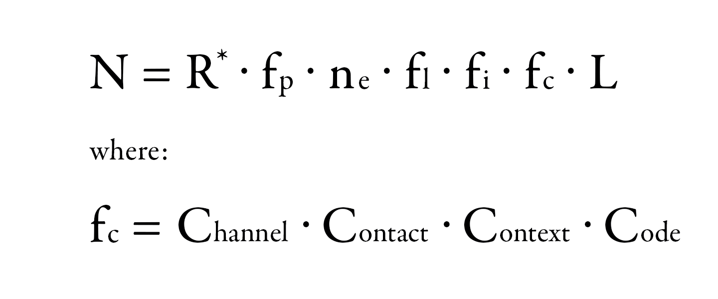 Drake Equation's fc term expanded